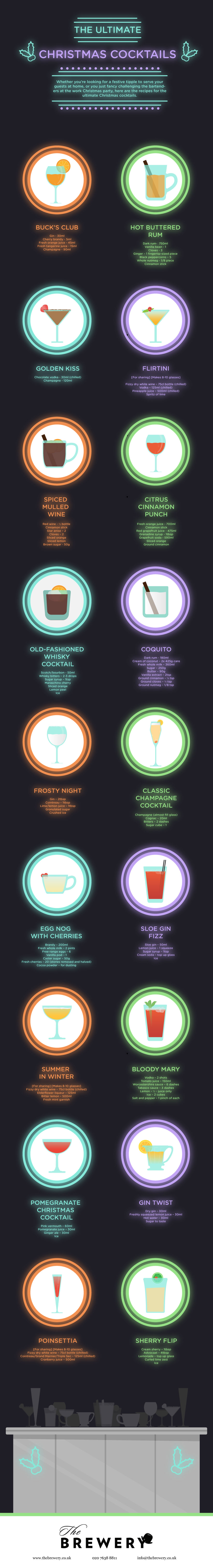 brewery-cocktails-infographic-2015